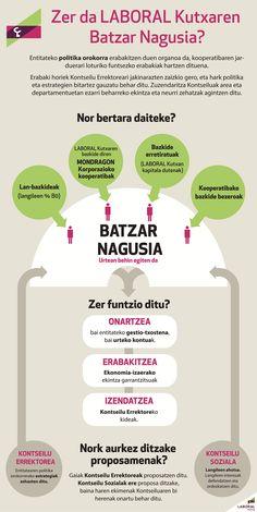 BATZAR NAGUSIA