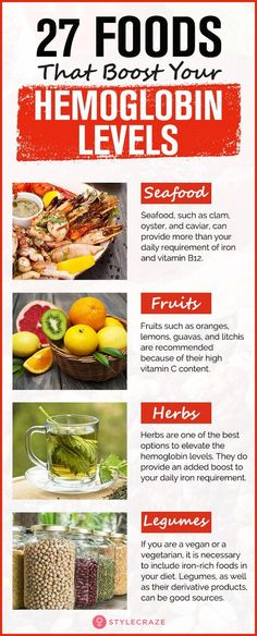 Top 27 Hemoglobin Rich Foods For A Healthy You. You probably know that hemoglobin is important for your body to function. Foods With Iron, Foods High In Iron, Iron Rich Foods, High Iron Diet, Iron Rich Recipes, Anemia Diet, Food For Anemia, Anemia Foods, Hemoglobin Rich Foods