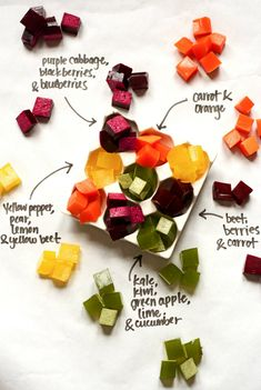 DIY Fruit/Veggie Gummies - 1 1/2 C juice, 4 Tbsp gelatin (grass-fed?), 2-4 Tbsp honey, 1/2 tsp vanilla (optional), up to 1 tablespoon extra