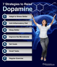 Boost Up Dopamine for Motivation and Focus - DrJockers.com
