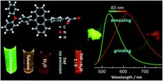 High-contrast and reversible mechanochromic luminescence of a D-[small pi]-A compound with a twisted molecular conformation DOI: 10.1039/C5RA12050K