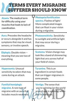 A however, can be a lengthy event that causes far more than just head pain. If you have migraines, learning a few new words may help you better understand and describe your symptoms. Here are the of 10 important migraine Migraine Pain, Chronic Migraines, Migraine Relief, Chronic Illness, Chronic Pain, Migraine Diet, Complex Migraine, Types Of Migraines, Migraine Triggers