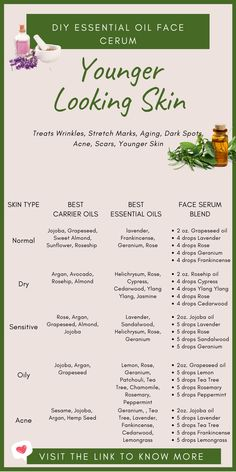 Essential Oils For Face, Young Living Essential Oils, Essential Oil Blends, Essential Oils Pimples, Essential Oil Carrier Oils, Diy Skin Care, Homemade Skin Care, Homemade Face Moisturizer, Young Living Oils