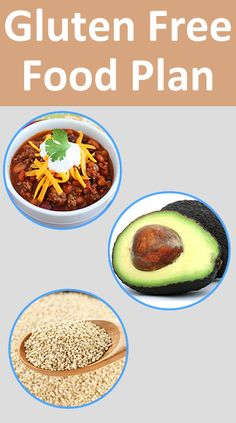 Discover how you can start following a gluten free food plan to lose weight...
