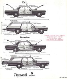 Vintage Plymouth Fury and Belvedere police cars - mopar Radios, 4x4, Old Police Cars, Car Brochure, Emergency Vehicles, Police Vehicles, Best Classic Cars, Car Posters, Car Advertising
