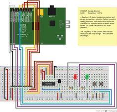 Raspberry Pi Powered Garage Monitor