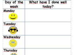 This is a simple chart I used to track the behaviour of a child in my class. Positive Behavior Chart, Behaviour Chart, Teaching Resources, Things I Want, Positivity, How To Plan, Positive Behavior, Optimism
