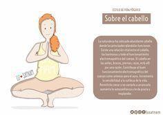 Basic Yoga Postures and their Variations Zen Yoga, Namaste Yoga, Yoga Gym, Yoga Meditation, Kundalini Yoga Poses, Yoga Ashtanga, Yoga Mantras, Wallpaper Yoga, Yoga World