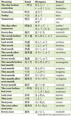 Learn Japanese Dates – JapaneseUp