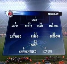 Once upon a time in Milan..