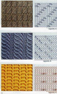 Knitting Stitches, Knitting Patterns, Crochet Patterns, Tote Bag, Muhammad, Places, Knitting And Crocheting, Dots, Tejidos