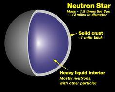 Etoile à neutron