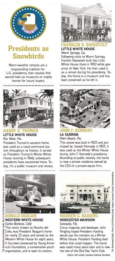 Presidential homes in the south.