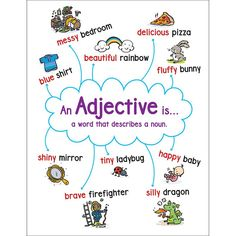 Support classroom learning with this delightful anchor chart that's all about adjectives. Features a reproducible version and two additional activities on the reverse. A handy time-saver for busy teachers! Adjective Anchor Chart, Grammar Anchor Charts, Anchor Charts First Grade, Adjective Worksheet, English Worksheets For Kids, Pronoun Worksheets, Hindi Worksheets, English Resources, Learn English Grammar
