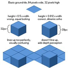 pixel reference for 1:2 isometric blocks