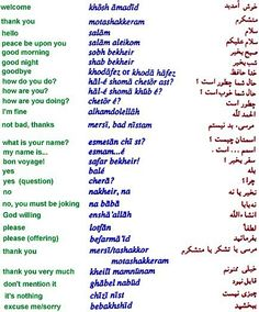 Persian Farsi Alphabet for Children - Teach Children Persian Alphabet with Songs - Learn Persian Farsi Alphabet Learn Turkish Language, Persian Language, Arabic Language, Learn A New Language, Dari Language, English Vocabulary Words, English Phrases, Learn English Words, Arabic Phrases