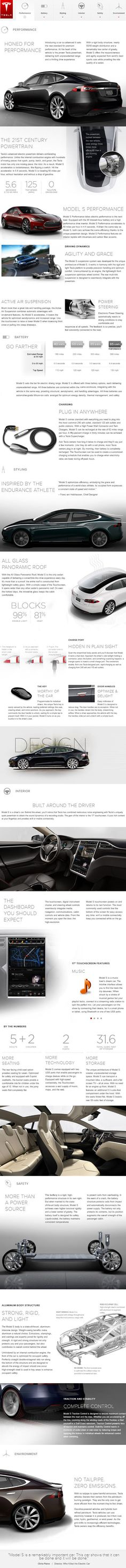 Tesla Model-S Full Electric Car
