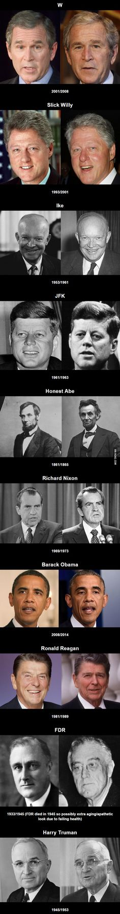 Presidents before and after their term(s)