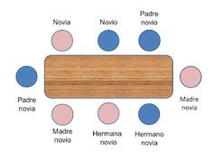 Modelo de colocación de mesa de pedida de mano