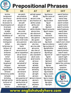 Prepositional Phrases - English Study Here English Vinglish, English Idioms, English Phrases, English Study, English Lessons, Korean English, English Tips, French Lessons, Spanish Lessons