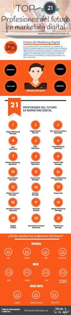 Top 20 profesiones de futuro en Marketing Digital #infografia #infographic #marketing