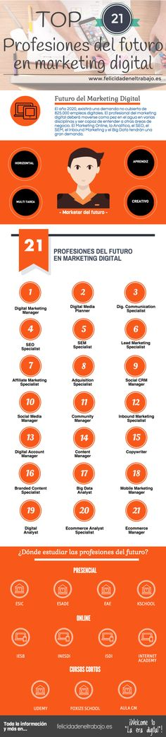 Top 20 profesiones de futuro en Marketing Digital #infografia #infographic…