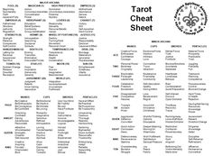 Sizzling image within printable tarot cheat sheet