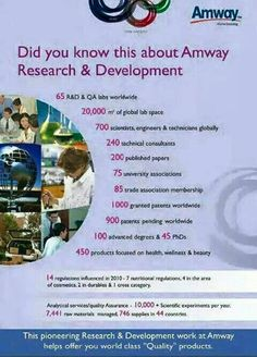Amway R&D.. Amway Business, Trade Association, Diamond Life, Research And Development, Business Products, Starting Your Own Business, Entrepreneur Quotes, Business Quotes