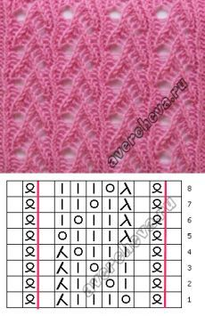 Discover thousands of images about Lace knitting Lace Knitting Stitches, Lace Knitting Patterns, Knitting Charts, Easy Knitting, Loom Knitting, Knitting Socks, Stitch Patterns, Lace Patterns, Tear