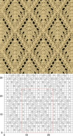 Esquemas y patrones – Strickmuster – Awesome Knitting Ideas and Newest Knitting Models Lace Knitting Stitches, Knitting Needle Case, Lace Knitting Patterns, Knitting Charts, Lace Patterns, Knitting Designs, Stitch Patterns, Knitting Machine, Knitting Scarves
