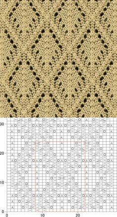 Kira knitting: pattern
