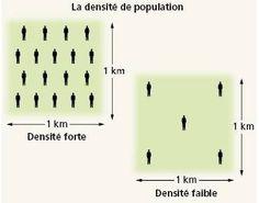 Densité de population dans Géographie densite_population