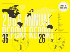 Feltron 2006 Annual Report.