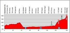 Tour de Suisse, 2012.