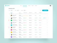 Hi everyone,  This is part of the Clearmove Admin dashboard. Here you can easily manage all your employees and see where they are headed in terms of moving.   Enjoy your week everyone!   Design @Fi...