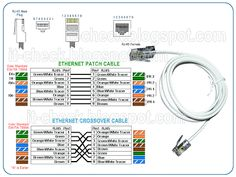 T568a t568b rj45 cat5e cat6 ethernet cable wiring diagram home rj45 wiring on ethernet rj45 installation cable diagram asfbconference2016 Choice Image