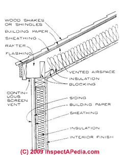 Gutter And Soffit Diagram additionally Reference moreover  on file wide box cornice