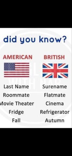 🇺🇸vs🇬🇧 Roommate, Movie Theater, Knowing You, Cinema, British, Names, Usa, American, Movies