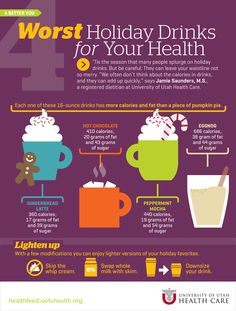 4 Worst Holiday Drinks for Your Health | Health Feed, Expert Health News & Information; University of Utah Health Care #UtWomensHealth #holidaydrinks