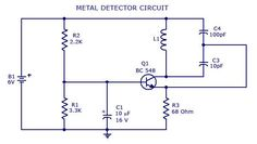 A simple metal detector circuit diagram and schematic using a single transistor and a radio. This metal detector/sensor project is easy to make and is an application of Colpitts oscillator. Electronics Basics, Hobby Electronics, Electronics Projects, Electrical Projects, Electrical Engineering, Metal Detecting Tips, Garrett Metal Detectors, Whites Metal Detectors, Simple Circuit