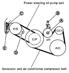 2008 Forester Timing Belt Diagram in addition 2003 Subaru Outback Alternator Wiring Diagram besides 2014 Nissan Altima Stereo Wiring Diagram as well Steering Rack Replacement Cost moreover Subaru Legacy Exhaust Systems. on power steering belt diagram 2009 subaru legacy