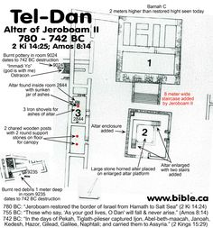 King Jeroboam tel dan high place altar 1340-723 BC. They're Digging up Bible Stories!