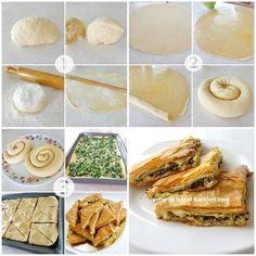yetur'la lezzet kareleri.com: el açması katmerli tepsi böreği
