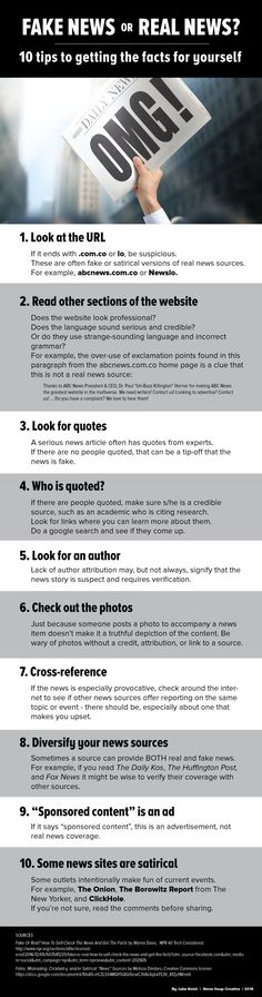 I read agood article today on NPR's All Tech Considered, Fake Or Real? How To Self-Check The News And Get The Facts. Except I figure people who aren't schooled in figuring out the difference aren't likely to be reading an NPR article. So I quickly put together this infographic based on the article and a... Read more ➞