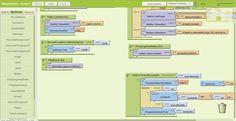 Diagrama de bloques en APP Inventor