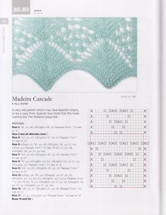 Shetland Lace Knitting / Вязание спицами / Вязание для женщин спицами. Схемы