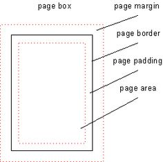 Introduction to the Paged Media Module in CSS3
