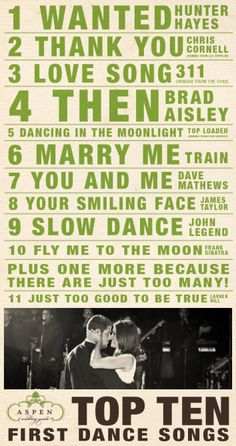 Don't know most of these by name... Definitely not Into cheesy wedding songs, like wanted.