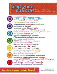 Affirmations for your chakra areas!
