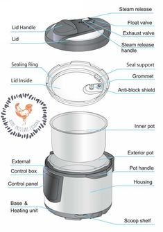 Congratulations for having bought a new pressure cooker. It may be a bit scary initially, but getting familiar with it and the associated terminology helps and encourages its use. Be sure to read t…